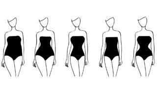 Immagine Personale - Forma del corpo: qual è la tua Body Shape?